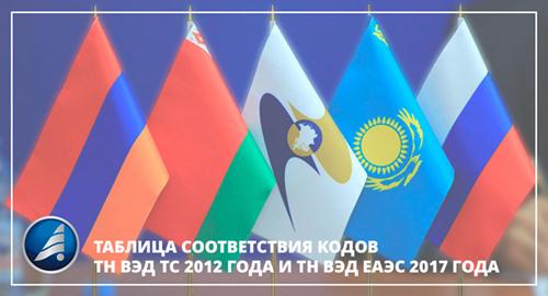 Новости украина 16 октября
