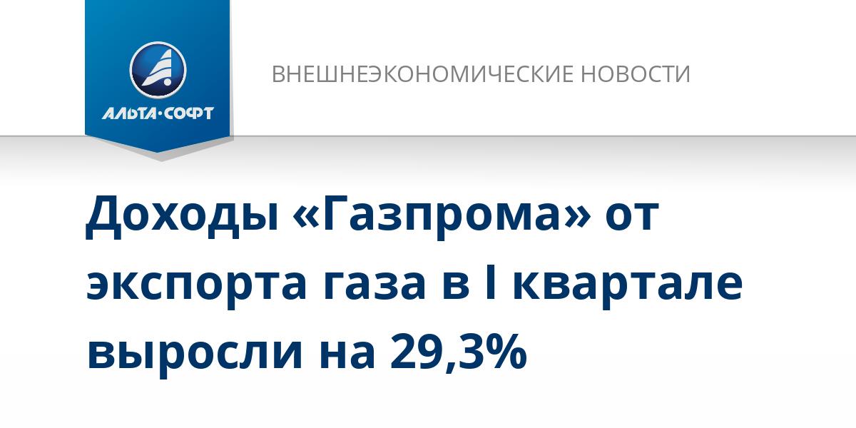 Доходы «Газпрома» от экспорта газа в I квартале выросли на 29,3%