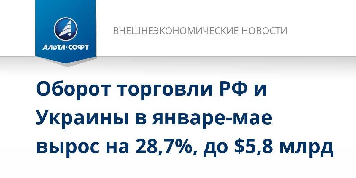 Оборот торговли РФ и Украины в январе-мае вырос на 28,7%, до $5,8 млрд